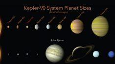 NASA descobre novo planeta do tamanho da Terra em longínquo sistema solar