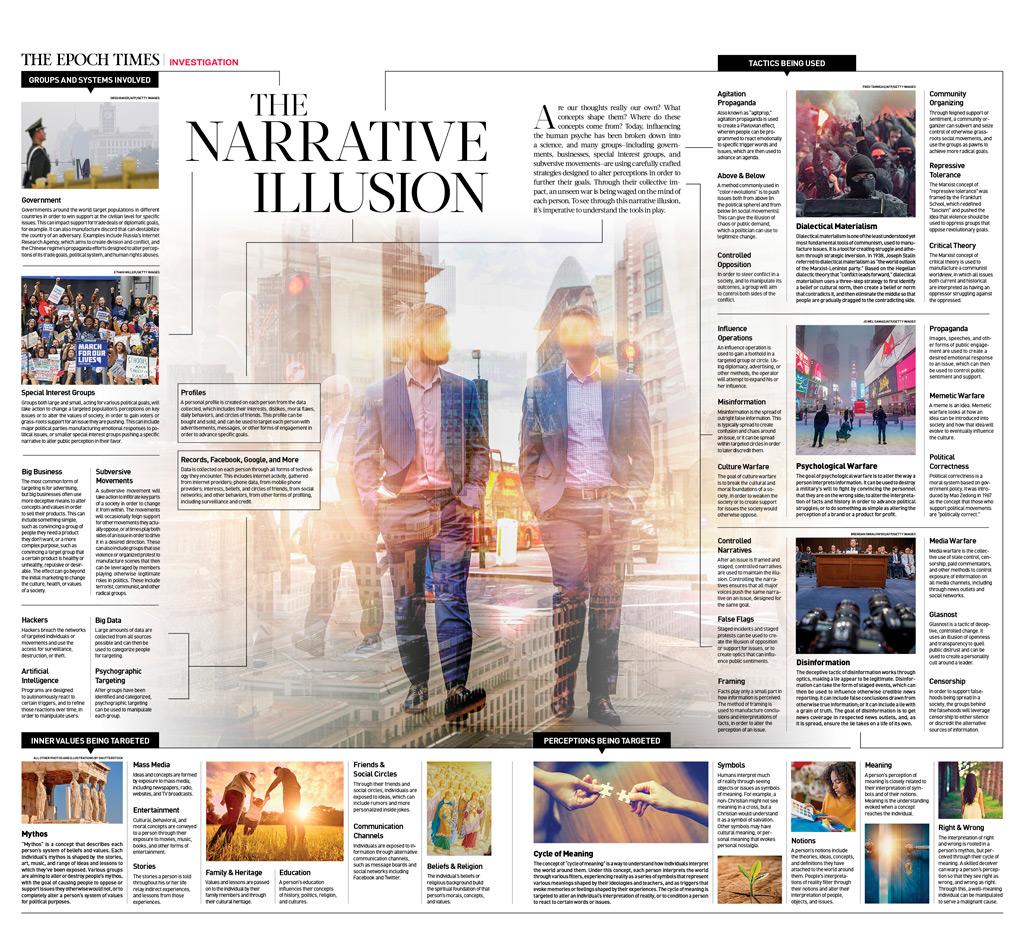ilusão narrativa, desinformção, guerra memética, psicologia, propaganda, percepção, marketing - Clique aqui para ver a imagem ampliada (The Epoch Times)