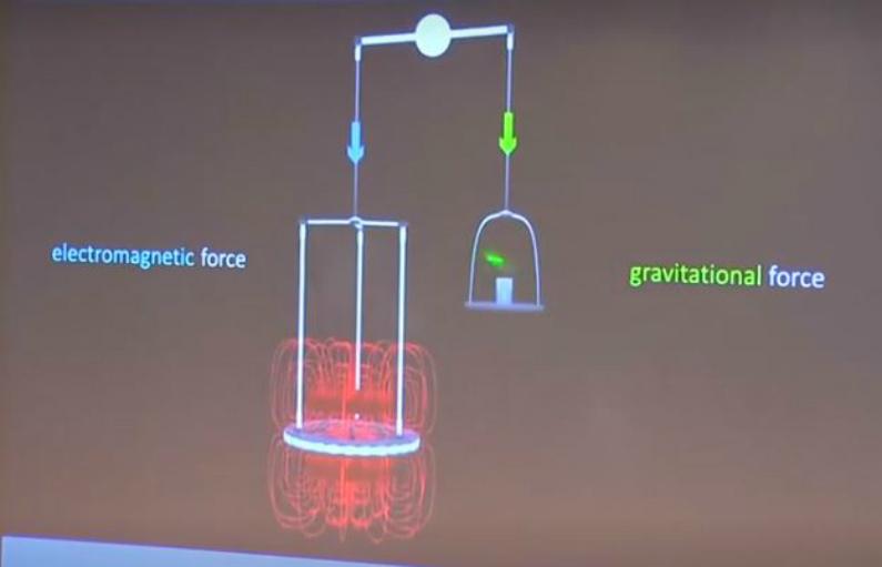 Novo protótipo da medida do quilograma baseado na constante de Planck e na balança de Kibble, uma máquina de pesagem extremamente precisa que calcula a massa de um objeto usando uma força eletromagnética medida com precisão (Captura de tela/Reuters)