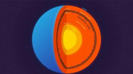Montanhas com 400 milhas de profundidade são reveladas por estudo de terremoto de 25 anos atrás