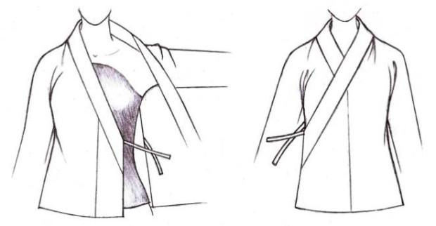 A roupa sempre era fechada do lado direito (衽 領 右 衽 Jiao Ling You Ren), o que implica harmonizar o Yang (força positiva) no Yin (força negativa). (©NTDTV)